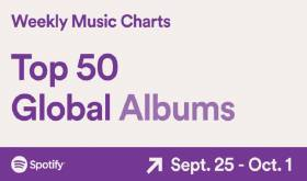 Spotify Weekly Top 50 Global Album Music Chart: 09/25-10/01/2020